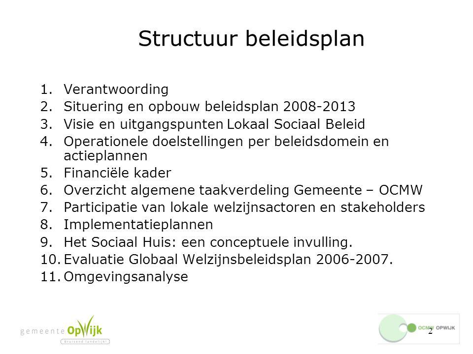 2 Structuur beleidsplan 1.Verantwoording 2.Situering en opbouw beleidsplan 2008-2013 3.Visie en uitgangspunten Lokaal Sociaal Beleid 4.Operationele doelstellingen per beleidsdomein en actieplannen 5.Financiële kader 6.Overzicht algemene taakverdeling Gemeente – OCMW 7.Participatie van lokale welzijnsactoren en stakeholders 8.Implementatieplannen 9.Het Sociaal Huis: een conceptuele invulling.