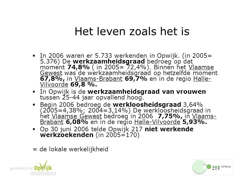 214 Het leven zoals het is  In 2006 waren er 5.733 werkenden in Opwijk.