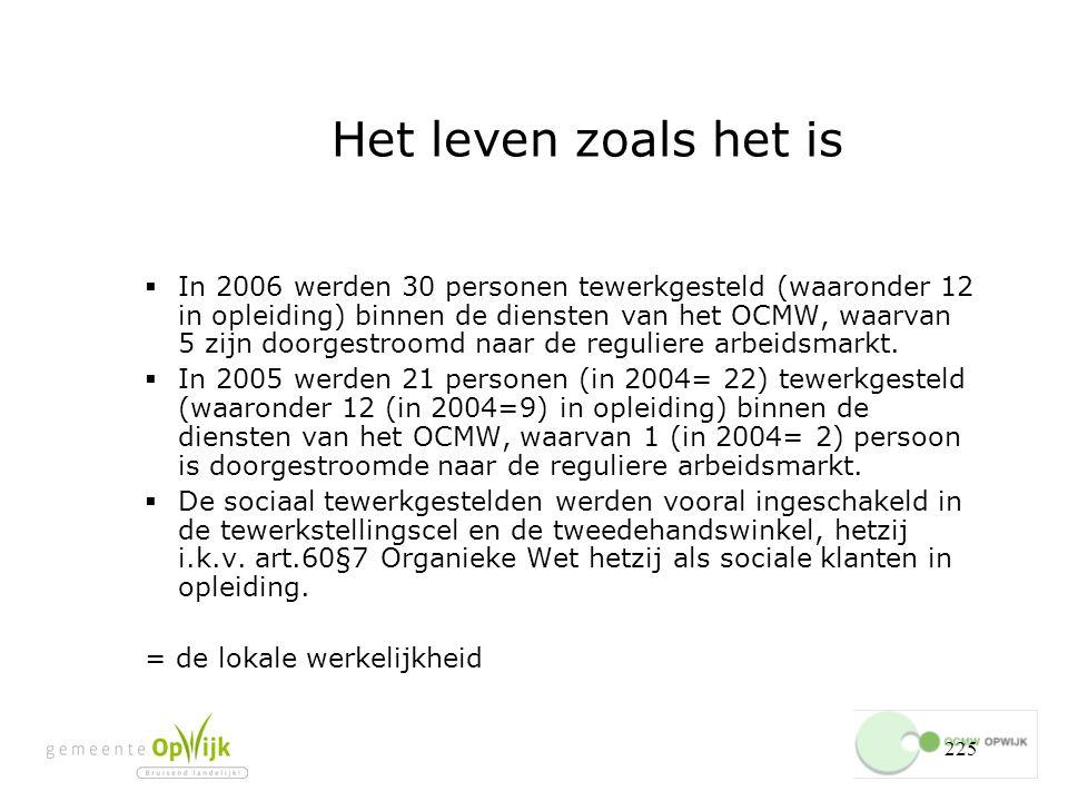 225 Het leven zoals het is  In 2006 werden 30 personen tewerkgesteld (waaronder 12 in opleiding) binnen de diensten van het OCMW, waarvan 5 zijn doorgestroomd naar de reguliere arbeidsmarkt.