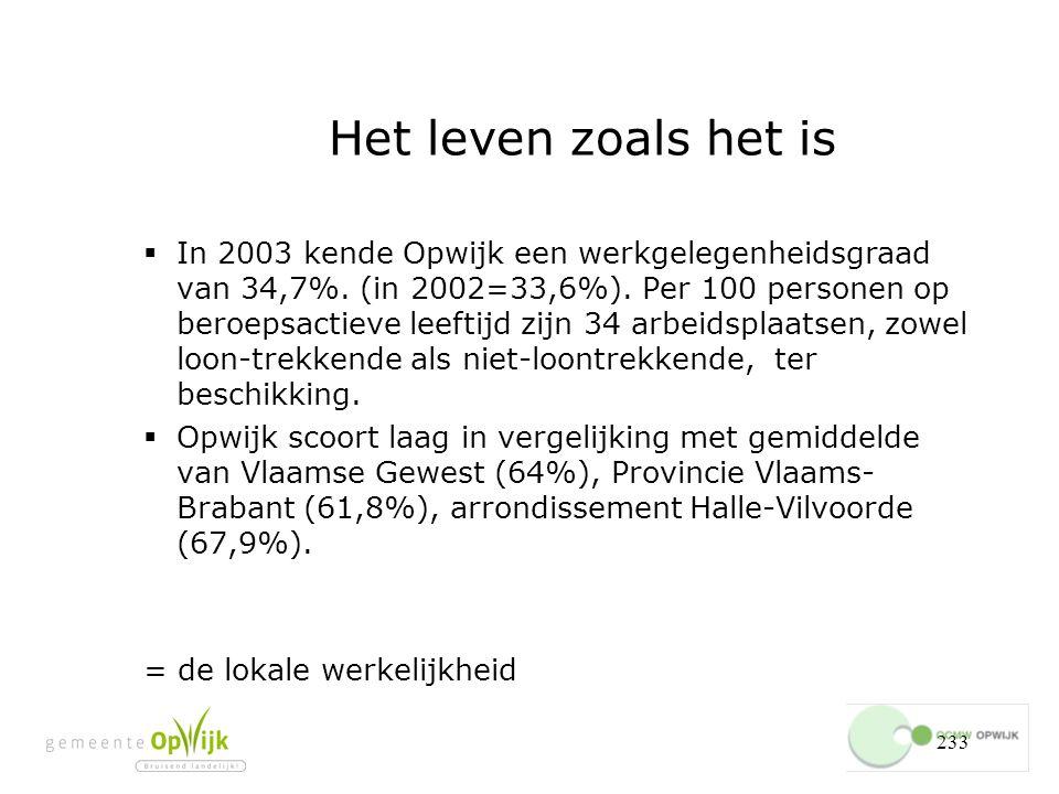 233 Het leven zoals het is  In 2003 kende Opwijk een werkgelegenheidsgraad van 34,7%.