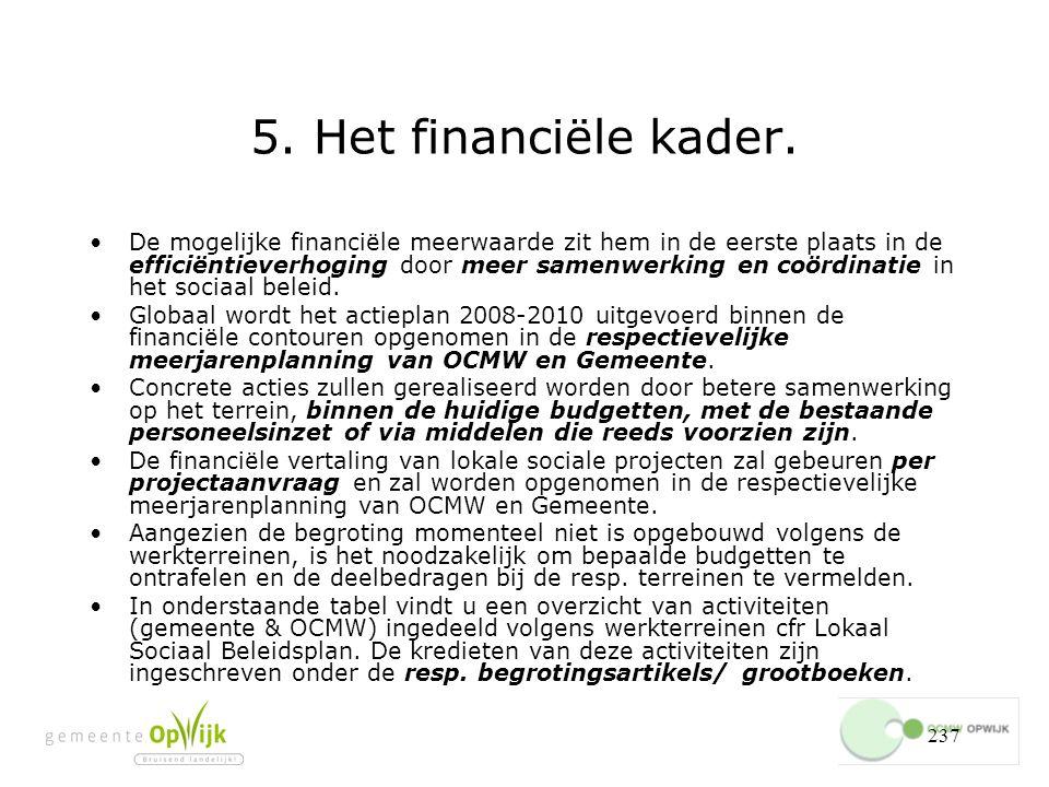 237 5.Het financiële kader.