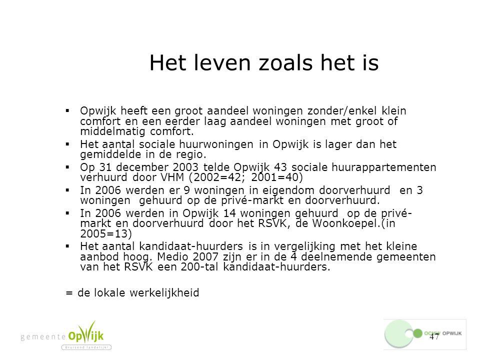 47 Het leven zoals het is  Opwijk heeft een groot aandeel woningen zonder/enkel klein comfort en een eerder laag aandeel woningen met groot of middelmatig comfort.