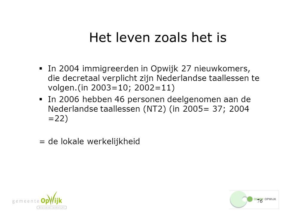 76 Het leven zoals het is  In 2004 immigreerden in Opwijk 27 nieuwkomers, die decretaal verplicht zijn Nederlandse taallessen te volgen.(in 2003=10; 2002=11)  In 2006 hebben 46 personen deelgenomen aan de Nederlandse taallessen (NT2) (in 2005= 37; 2004 =22) = de lokale werkelijkheid