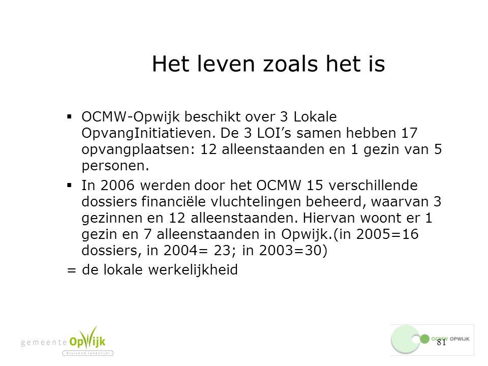 81 Het leven zoals het is  OCMW-Opwijk beschikt over 3 Lokale OpvangInitiatieven.