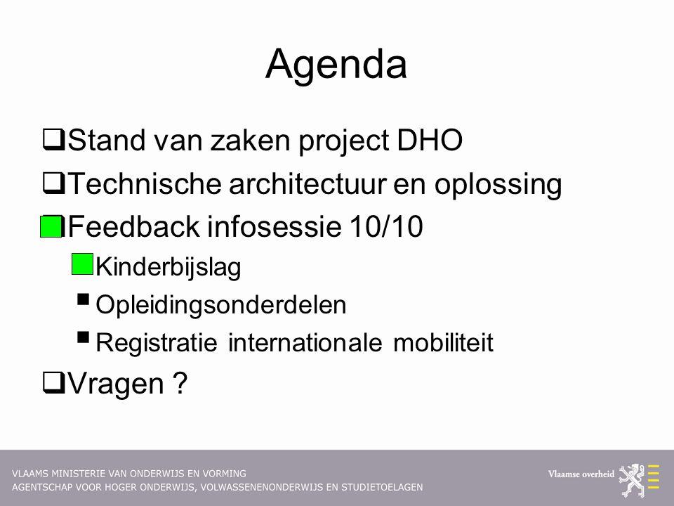 Agenda  Stand van zaken project DHO  Technische architectuur en oplossing  Feedback infosessie 10/10  Kinderbijslag  Opleidingsonderdelen  Registratie internationale mobiliteit  Vragen