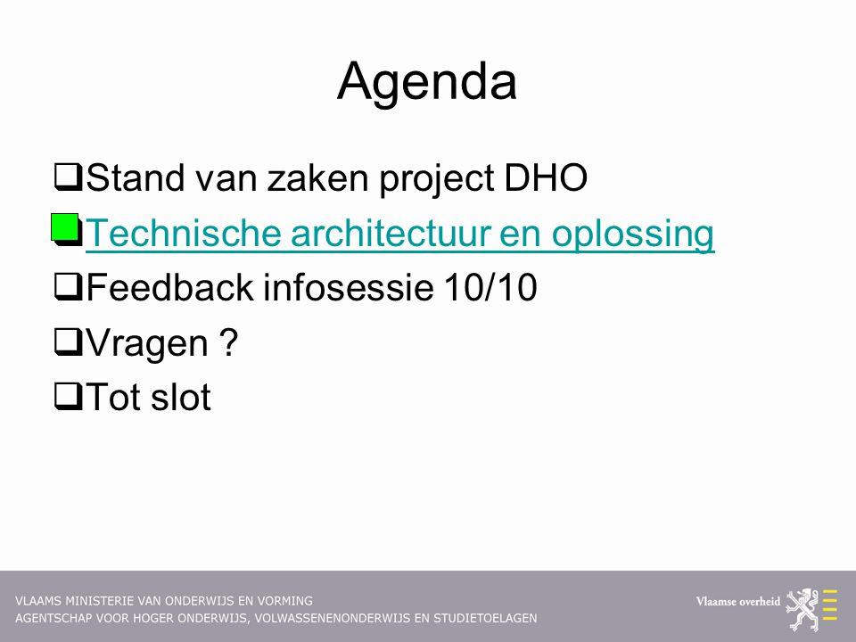 Agenda  Stand van zaken project DHO  Technische architectuur en oplossing Technische architectuur en oplossing  Feedback infosessie 10/10  Vragen .