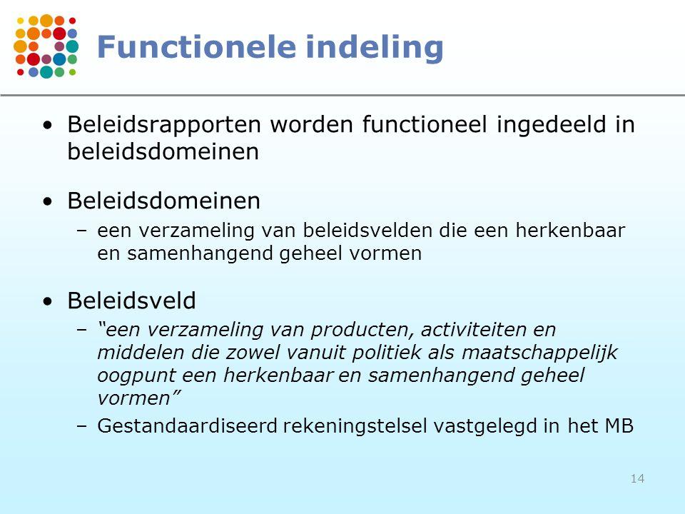 14 Functionele indeling Beleidsrapporten worden functioneel ingedeeld in beleidsdomeinen Beleidsdomeinen –een verzameling van beleidsvelden die een he