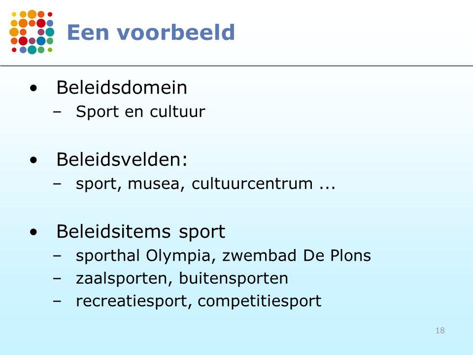 18 Een voorbeeld Beleidsdomein –Sport en cultuur Beleidsvelden: –sport, musea, cultuurcentrum... Beleidsitems sport –sporthal Olympia, zwembad De Plon