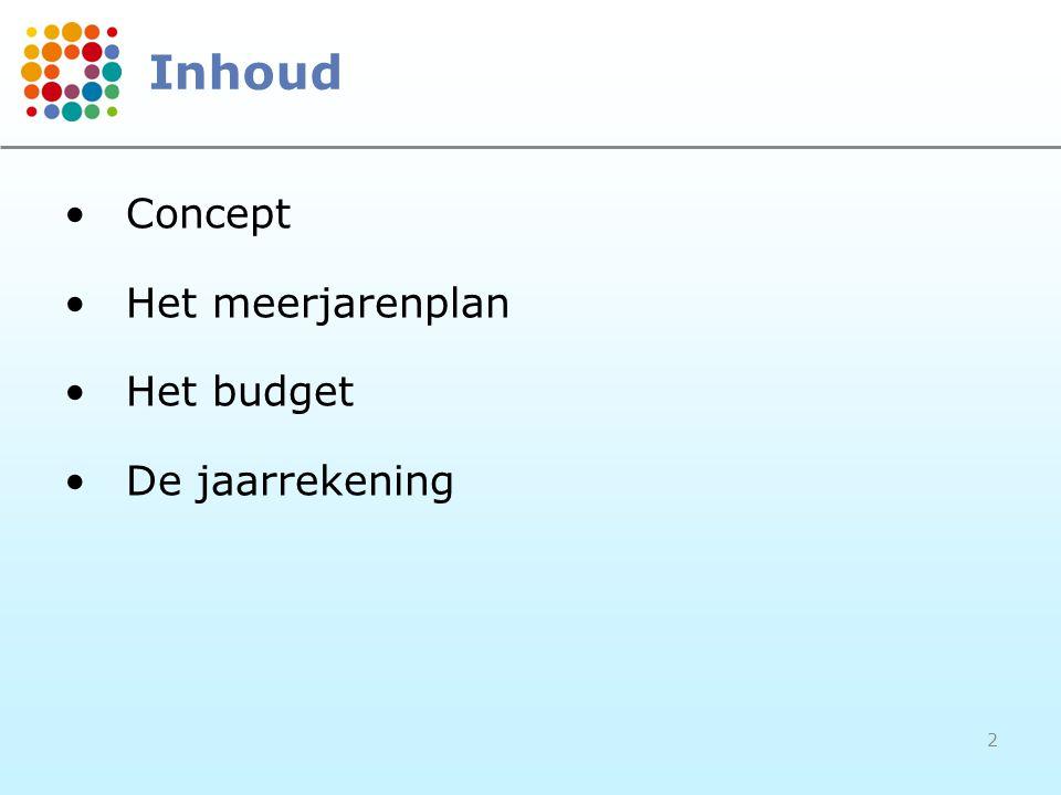 2 Inhoud Concept Het meerjarenplan Het budget De jaarrekening