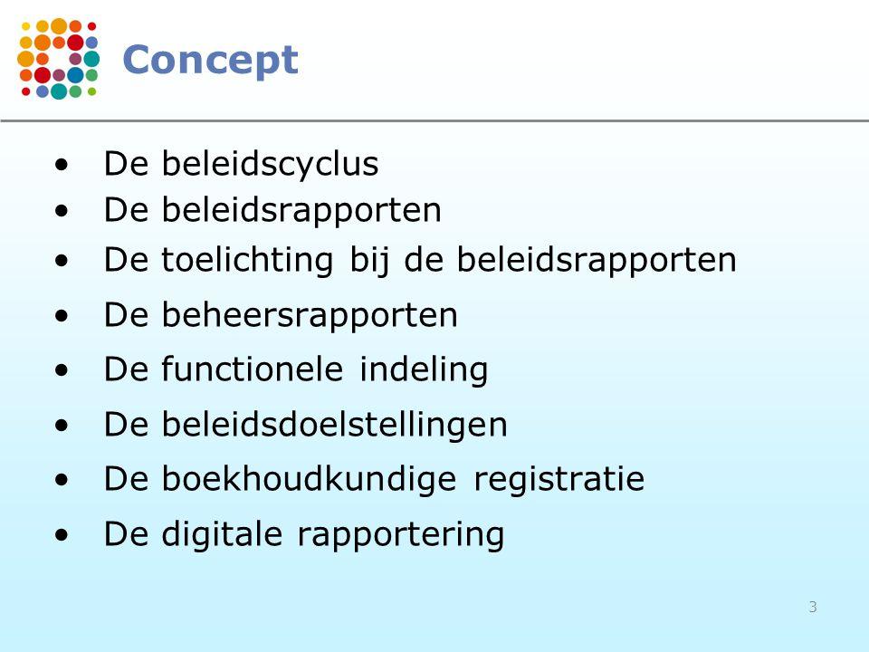 3 Concept De beleidscyclus De beleidsrapporten De toelichting bij de beleidsrapporten De beheersrapporten De functionele indeling De beleidsdoelstelli