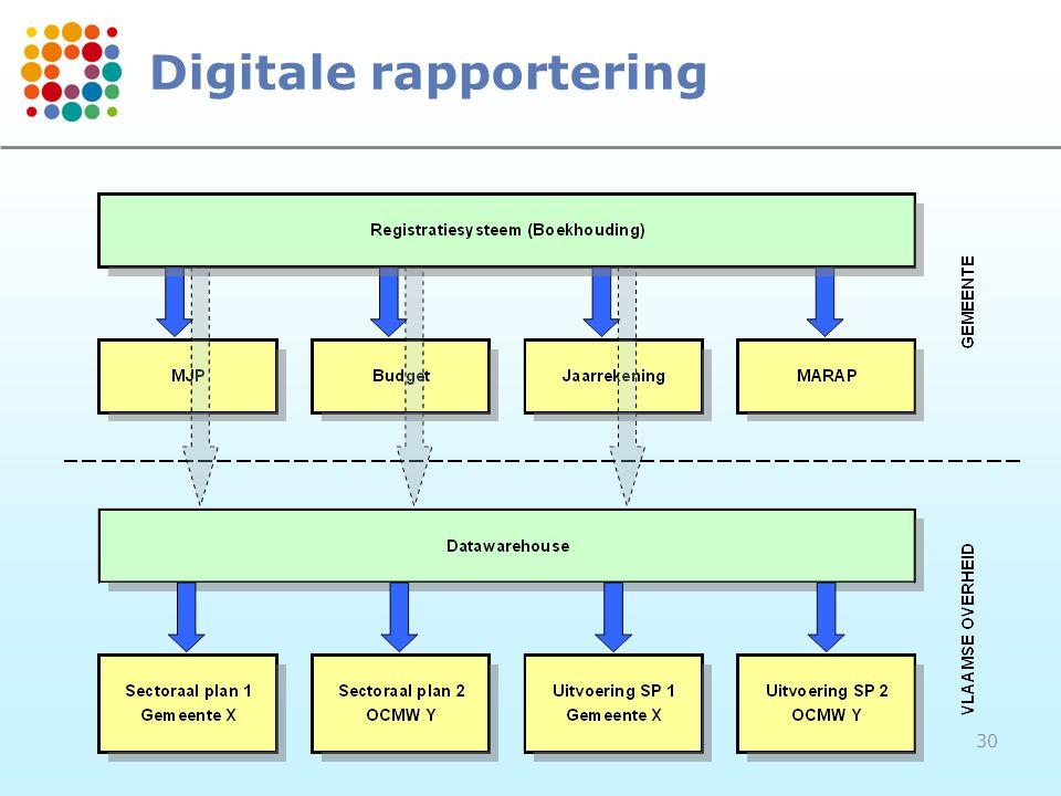 30 Digitale rapportering