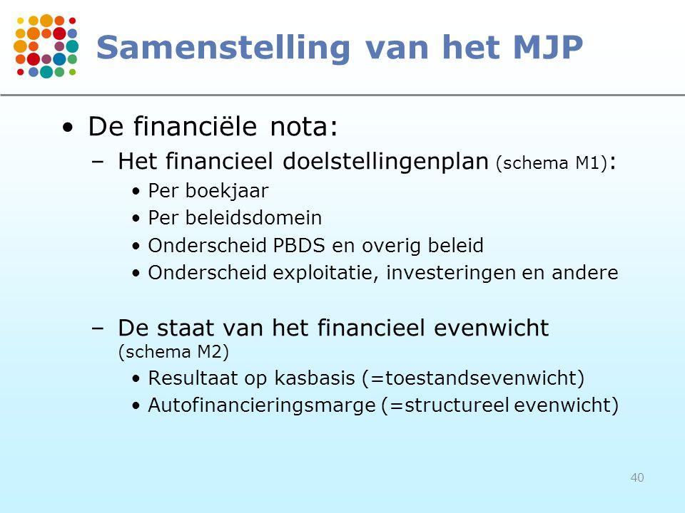 40 Samenstelling van het MJP De financiële nota: –Het financieel doelstellingenplan (schema M1) : Per boekjaar Per beleidsdomein Onderscheid PBDS en o