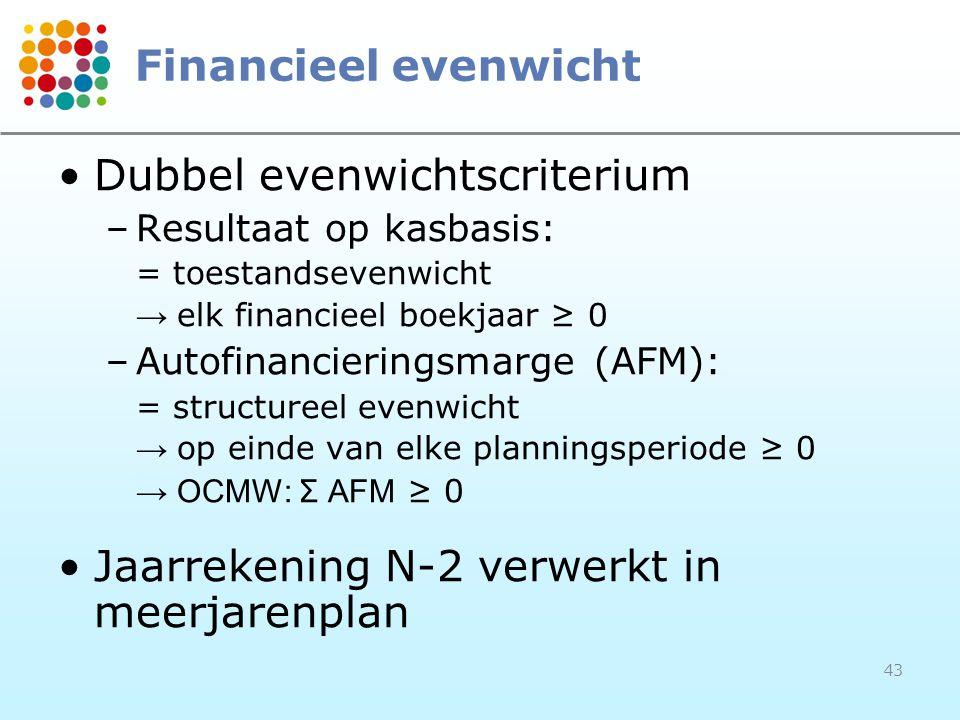 43 Financieel evenwicht Dubbel evenwichtscriterium –Resultaat op kasbasis: = toestandsevenwicht → elk financieel boekjaar ≥ 0 –Autofinancieringsmarge