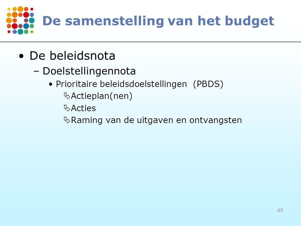 49 De samenstelling van het budget De beleidsnota –Doelstellingennota Prioritaire beleidsdoelstellingen (PBDS)  Actieplan(nen)  Acties  Raming van