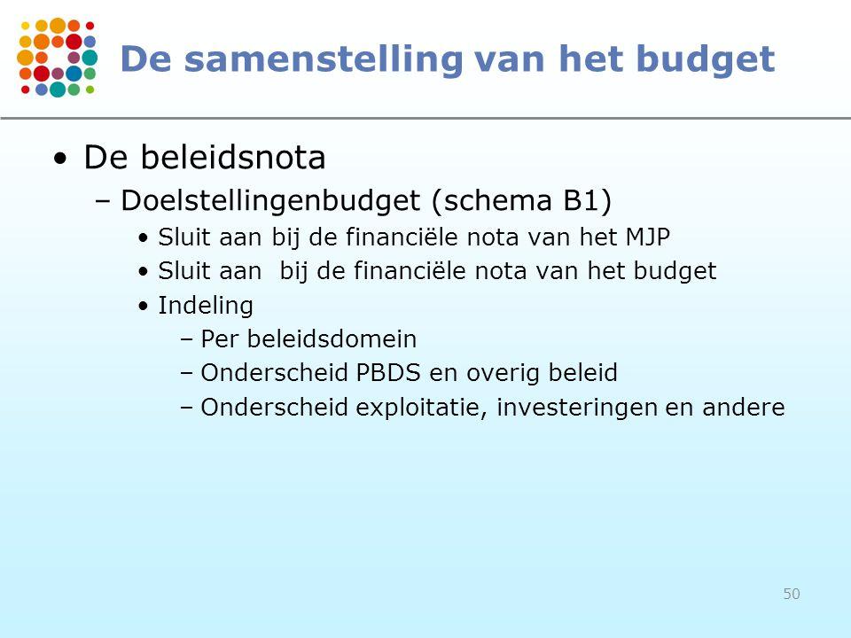 50 De samenstelling van het budget De beleidsnota –Doelstellingenbudget (schema B1) Sluit aan bij de financiële nota van het MJP Sluit aan bij de fina