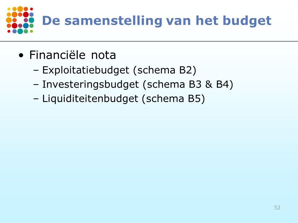 52 Financiële nota –Exploitatiebudget (schema B2) –Investeringsbudget (schema B3 & B4) –Liquiditeitenbudget (schema B5) De samenstelling van het budge