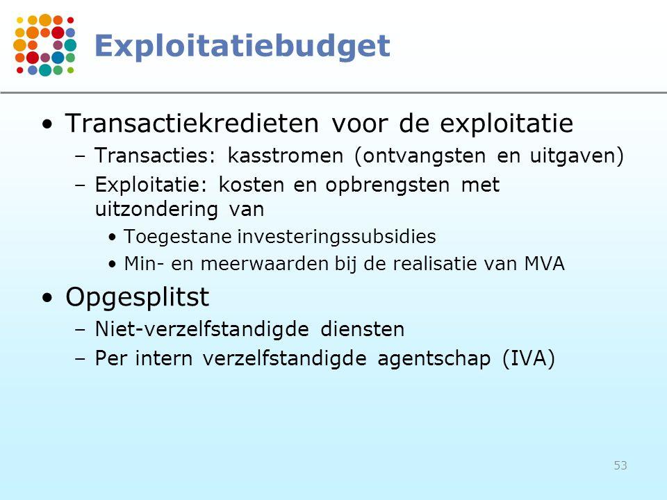 53 Exploitatiebudget Transactiekredieten voor de exploitatie –Transacties: kasstromen (ontvangsten en uitgaven) –Exploitatie: kosten en opbrengsten me