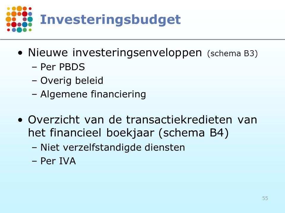 55 Investeringsbudget Nieuwe investeringsenveloppen (schema B3) –Per PBDS –Overig beleid –Algemene financiering Overzicht van de transactiekredieten v