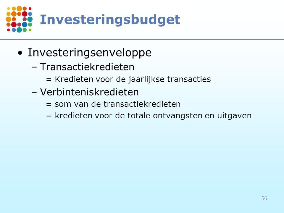 56 Investeringsbudget Investeringsenveloppe –Transactiekredieten = Kredieten voor de jaarlijkse transacties –Verbinteniskredieten = som van de transac