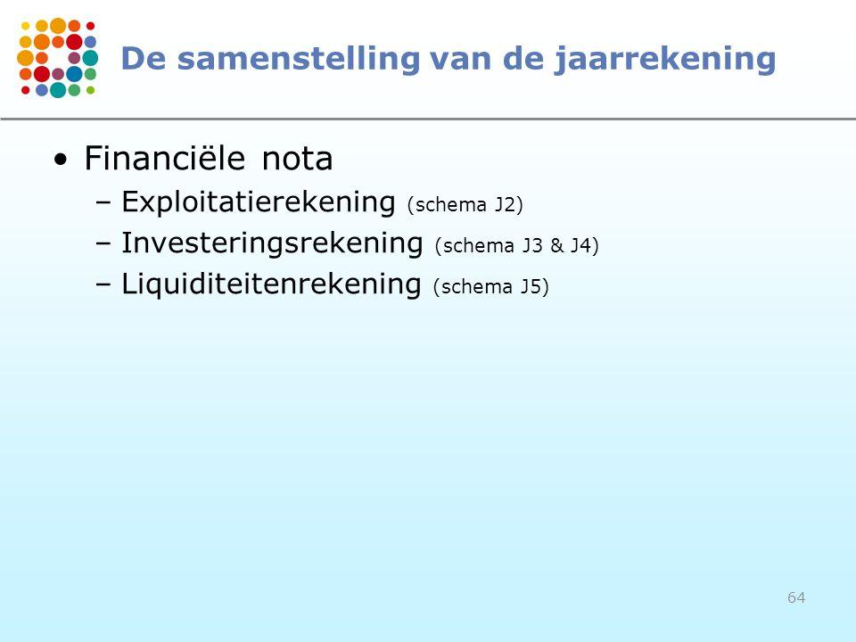 64 Financiële nota –Exploitatierekening (schema J2) –Investeringsrekening (schema J3 & J4) –Liquiditeitenrekening (schema J5) De samenstelling van de