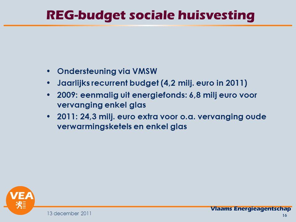 13 december 2011 16 REG-budget sociale huisvesting Ondersteuning via VMSW Jaarlijks recurrent budget (4,2 milj. euro in 2011) 2009: eenmalig uit energ