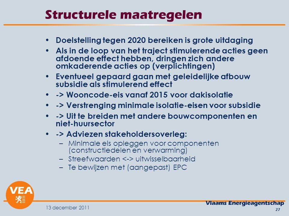 13 december 2011 27 Structurele maatregelen Doelstelling tegen 2020 bereiken is grote uitdaging Als in de loop van het traject stimulerende acties geen afdoende effect hebben, dringen zich andere omkaderende acties op (verplichtingen) Eventueel gepaard gaan met geleidelijke afbouw subsidie als stimulerend effect -> Wooncode-eis vanaf 2015 voor dakisolatie -> Verstrenging minimale isolatie-eisen voor subsidie -> Uit te breiden met andere bouwcomponenten en niet-huursector -> Adviezen stakeholdersoverleg: –Minimale eis opleggen voor componenten (constructiedelen en verwarming) –Streefwaarden uitwisselbaarheid –Te bewijzen met (aangepast) EPC