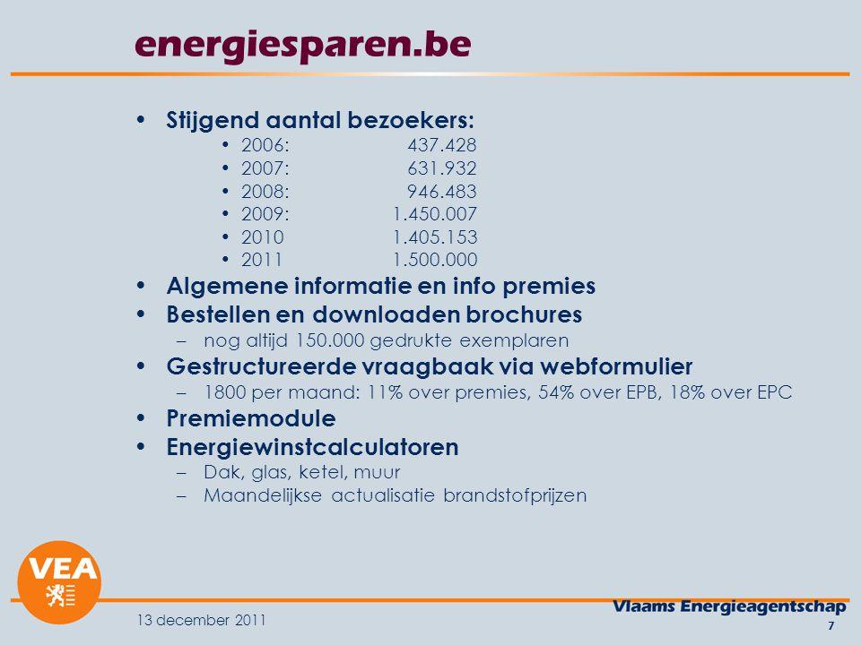 13 december 2011 7 energiesparen.be Stijgend aantal bezoekers: 2006: 437.428 2007: 631.932 2008: 946.483 2009:1.450.007 20101.405.153 20111.500.000 Algemene informatie en info premies Bestellen en downloaden brochures –nog altijd 150.000 gedrukte exemplaren Gestructureerde vraagbaak via webformulier –1800 per maand: 11% over premies, 54% over EPB, 18% over EPC Premiemodule Energiewinstcalculatoren –Dak, glas, ketel, muur –Maandelijkse actualisatie brandstofprijzen