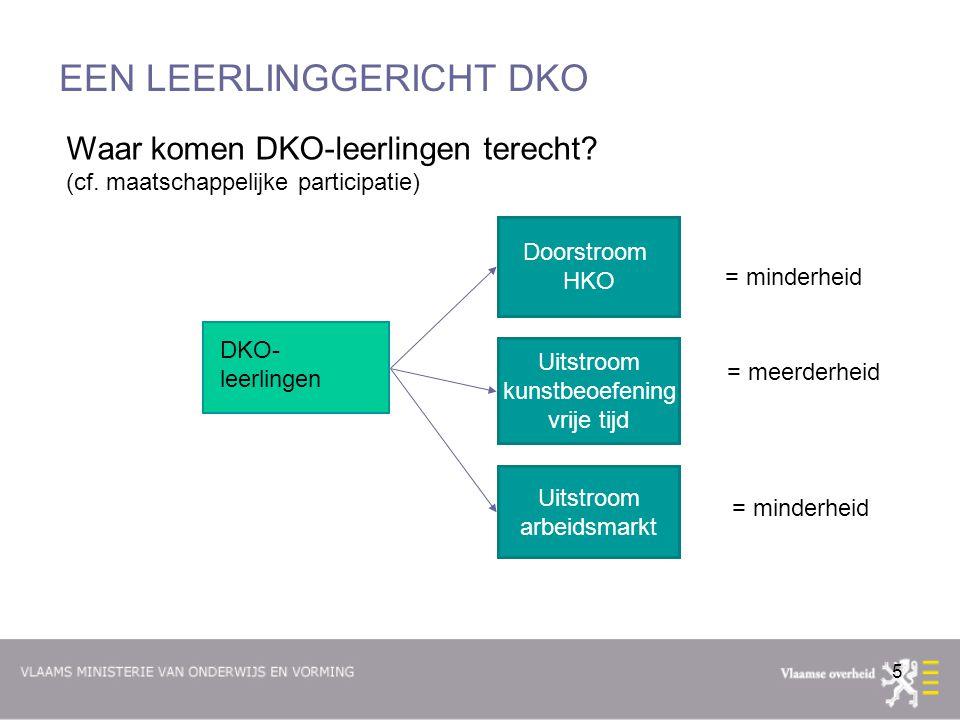 6 EEN LEERLINGGERICHT DKO Zin om zich uit te drukken als motor voor het verwerven van artistieke vaardigheden Cf.