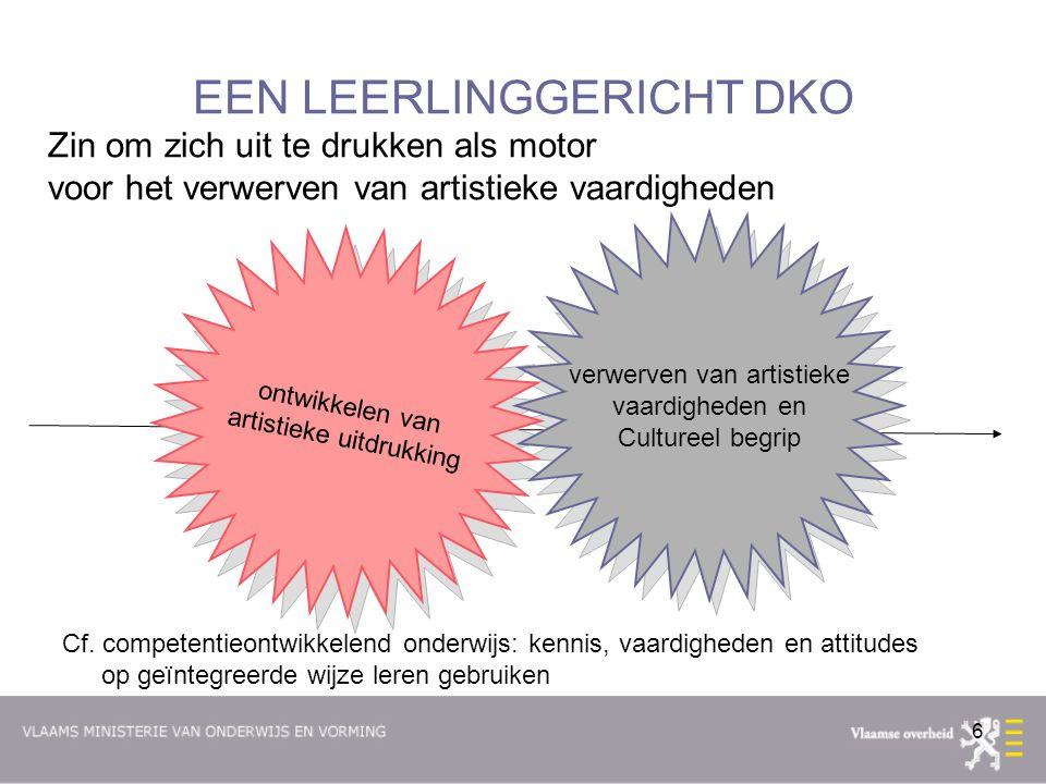 57 COMMUNICATIE Graag vragen en feedback mailen naar deeltijdskunstonderwijsbeleid@vlaanderen.be