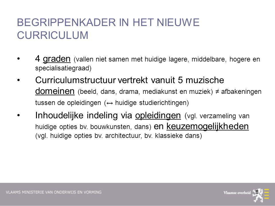 9 BEGRIPPENKADER IN HET NIEUWE CURRICULUM Opleidingen in 3 e en 4 e graad bevatten opleidingsonderdelen (vgl.