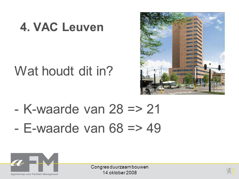 Congres duurzaam bouwen 14 oktober 2008 Wat houdt dit in? -K-waarde van 28 => 21 -E-waarde van 68 => 49 4. VAC Leuven