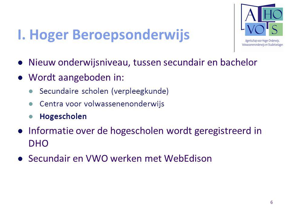 6 I. Hoger Beroepsonderwijs Nieuw onderwijsniveau, tussen secundair en bachelor Wordt aangeboden in: Secundaire scholen (verpleegkunde) Centra voor vo