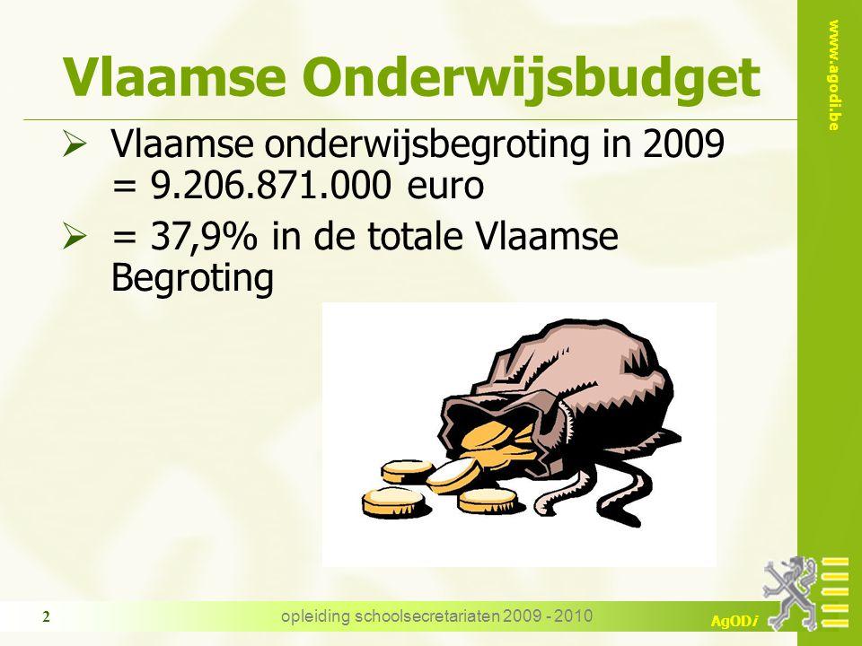 www.agodi.be AgODi opleiding schoolsecretariaten 2009 - 2010 2 Vlaamse Onderwijsbudget  Vlaamse onderwijsbegroting in 2009 = 9.206.871.000 euro  = 3