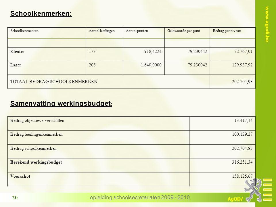 www.agodi.be AgODi opleiding schoolsecretariaten 2009 - 2010 20 Schoolkenmerken: SchoolkenmerkenAantal leerlingenAantal puntenGeldwaarde per puntBedra