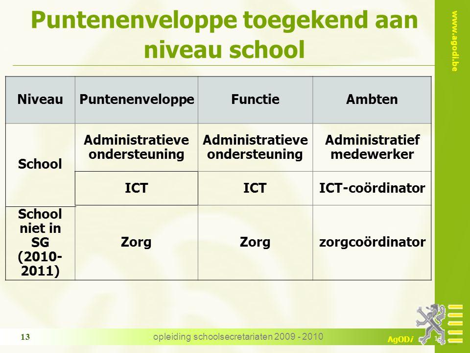 www.agodi.be AgODi opleiding schoolsecretariaten 2009 - 2010 13 Puntenenveloppe toegekend aan niveau school NiveauPuntenenveloppeFunctieAmbten School