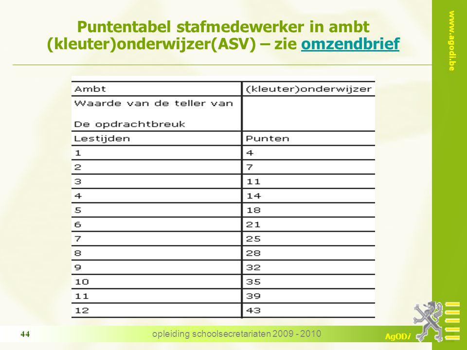 www.agodi.be AgODi opleiding schoolsecretariaten 2009 - 2010 44 Puntentabel stafmedewerker in ambt (kleuter)onderwijzer(ASV) – zie omzendbriefomzendbr