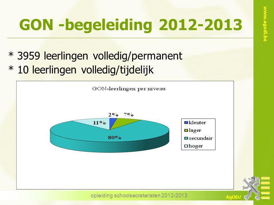 www.agodi.be AgODi opleiding schoolsecretariaten 2012-2013 GON -begeleiding 2012-2013 * 3959 leerlingen volledig/permanent * 10 leerlingen volledig/ti