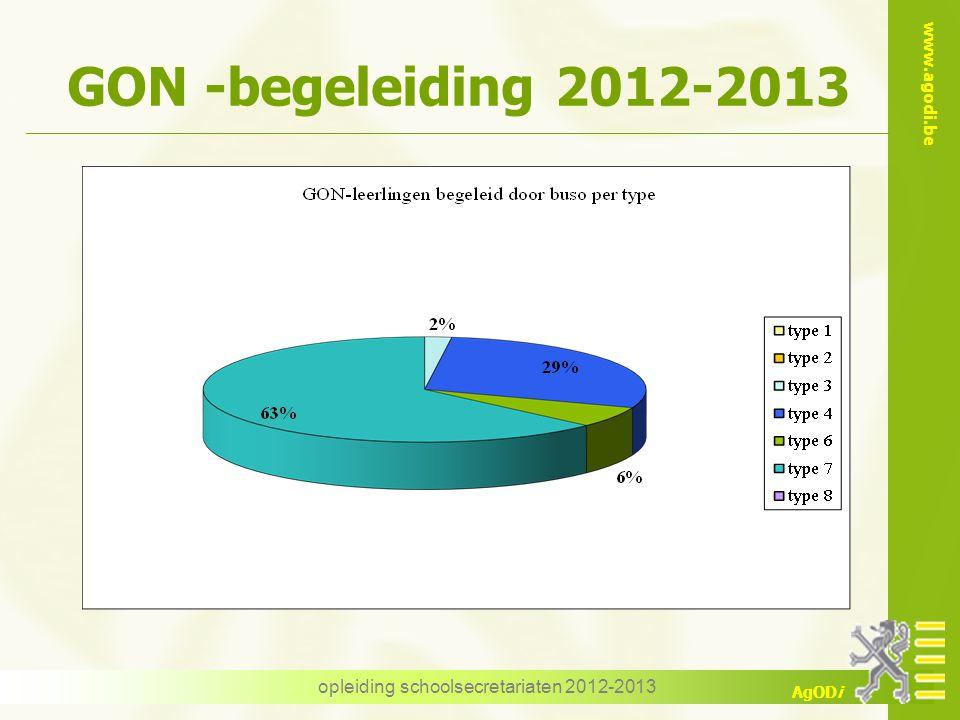 www.agodi.be AgODi opleiding schoolsecretariaten 2012-2013 GON -begeleiding 2012-2013