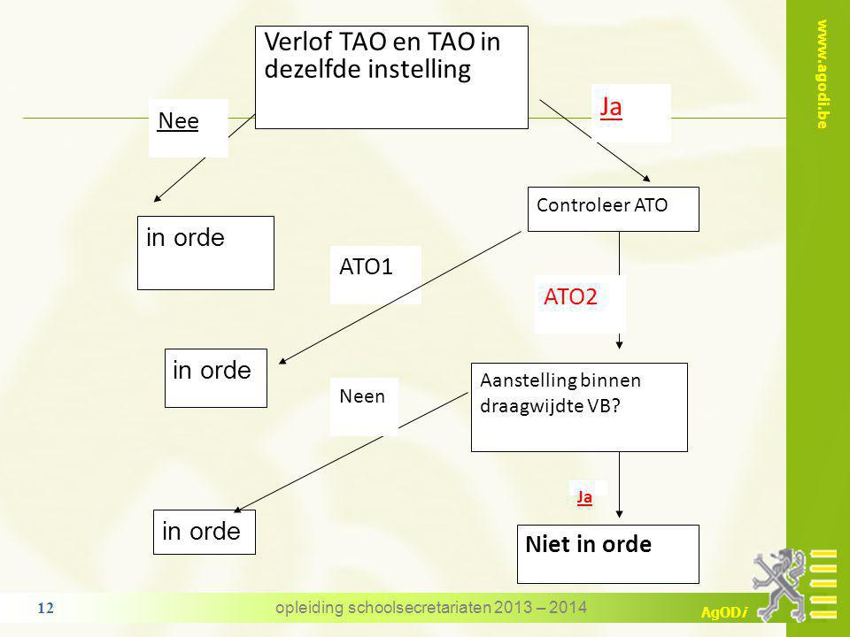 www.agodi.be AgODi 3. wanneer een TAO de andere opdracht (TAO) in uren waarin geen benoeming mogelijk is -ICT -ambten op basis van de voorafname van d