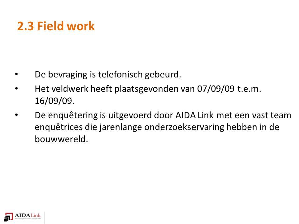 2.3 Field work De bevraging is telefonisch gebeurd.