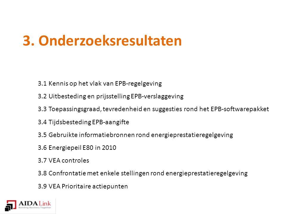 3. Onderzoeksresultaten 3.1 Kennis op het vlak van EPB-regelgeving 3.2 Uitbesteding en prijsstelling EPB-verslaggeving 3.3 Toepassingsgraad, tevredenh