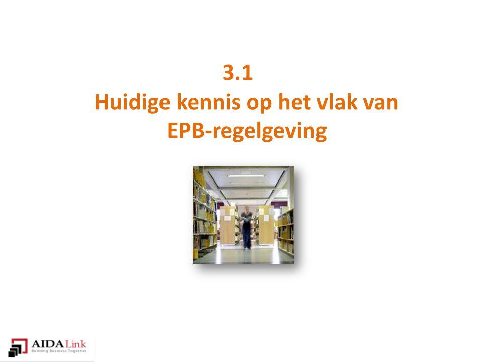 3.1 Huidige kennis op het vlak van EPB-regelgeving