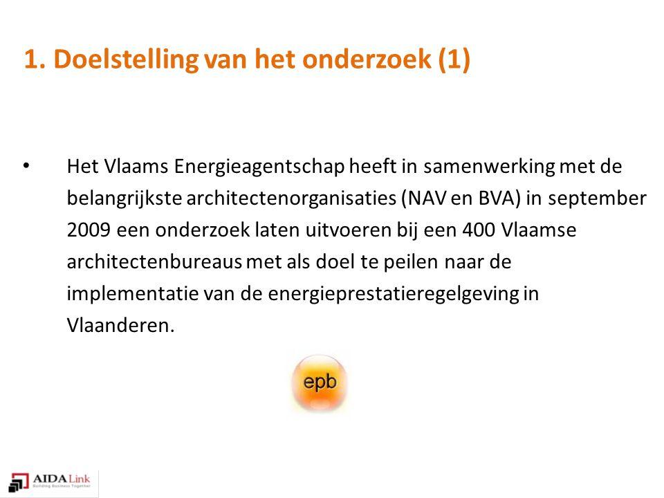 1. Doelstelling van het onderzoek (1) Het Vlaams Energieagentschap heeft in samenwerking met de belangrijkste architectenorganisaties (NAV en BVA) in