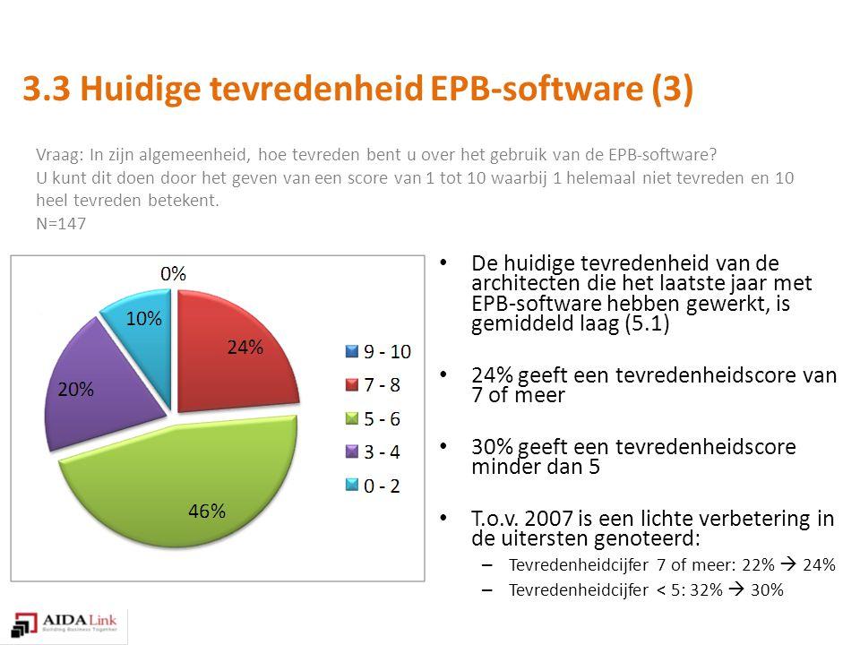 Vraag: In zijn algemeenheid, hoe tevreden bent u over het gebruik van de EPB-software.