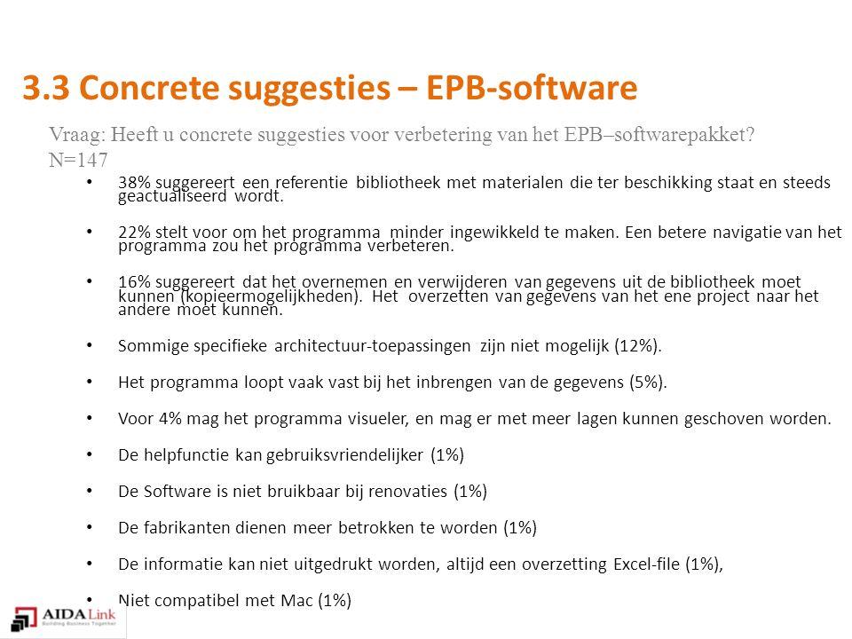 3.3 Concrete suggesties – EPB-software 38% suggereert een referentie bibliotheek met materialen die ter beschikking staat en steeds geactualiseerd wordt.