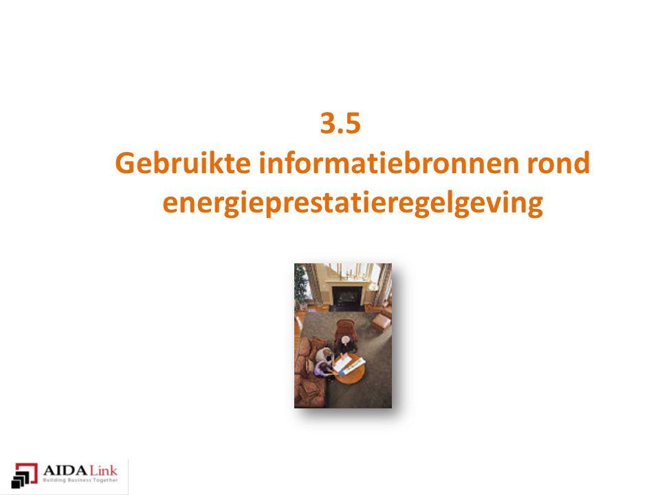 3.5 Gebruikte informatiebronnen rond energieprestatieregelgeving