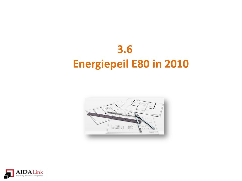 3.6 Energiepeil E80 in 2010