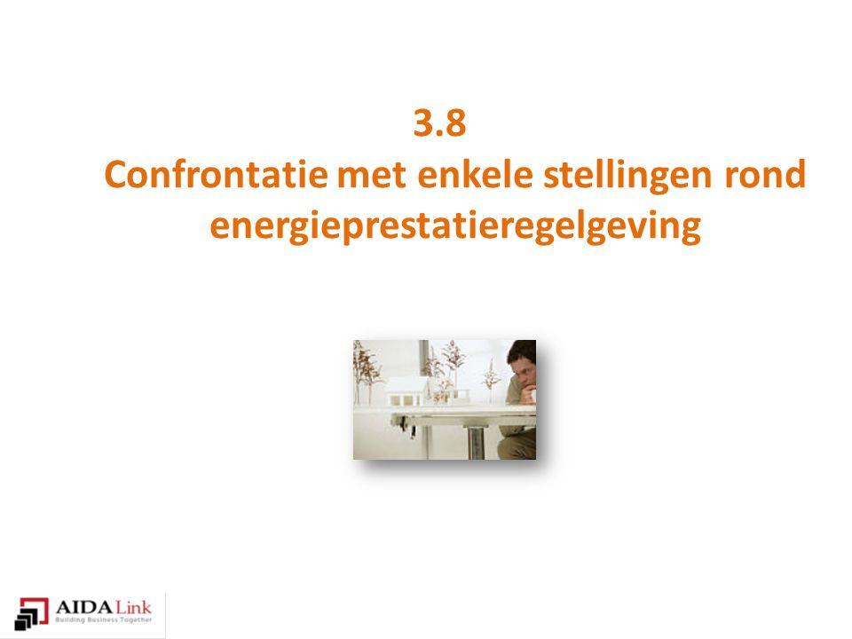 3.8 Confrontatie met enkele stellingen rond energieprestatieregelgeving