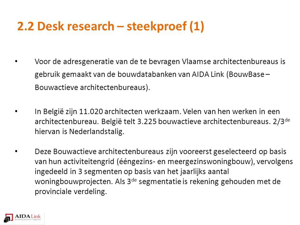 2.2 Desk research – steekproef (1) Voor de adresgeneratie van de te bevragen Vlaamse architectenbureaus is gebruik gemaakt van de bouwdatabanken van AIDA Link (BouwBase – Bouwactieve architectenbureaus).