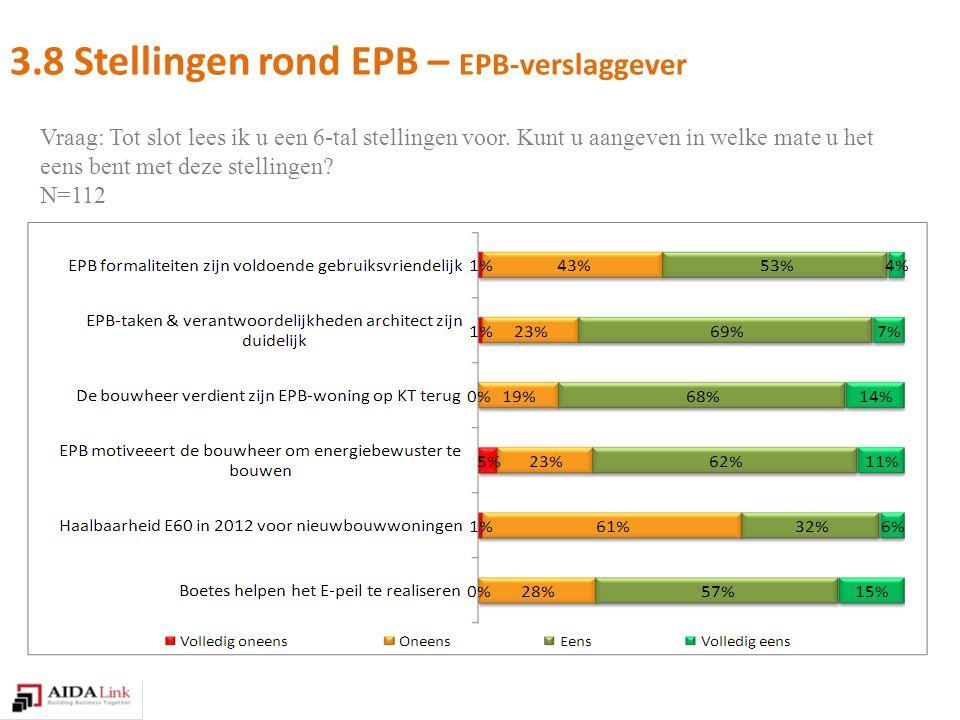 3.8 Stellingen rond EPB – EPB-verslaggever Vraag: Tot slot lees ik u een 6-tal stellingen voor.